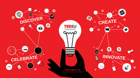 The TED Ed logo: A hand holding a lightbulb that says TED Ed in the middle. Around it are the words Discover, Create, Celebrate, and Innovate, with small logos around the words.